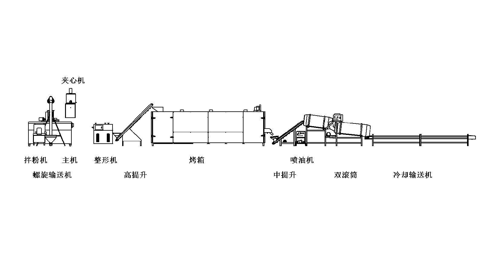 夹心米果机械设备生产线厂家价格