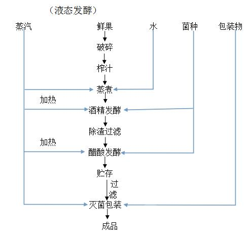 电路 电路图 电子 设计 素材 原理图 497_473