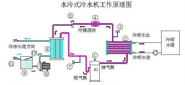 电路 电路图 电子 原理图 614_282