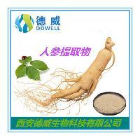 人參提取物 Ginseng Extract 人參提取物工廠價格 人參皂甙