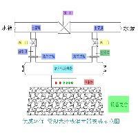 紫外线消毒器安装图