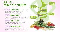 果蔬酵素粉_天然酵素粉 厂家直销