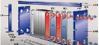 板式换热器型号  厂家
