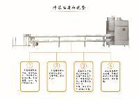 大型冲浆豆腐机,豆腐机生产线